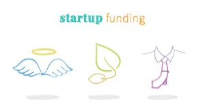 , 7 Ways to fund your startup idea as a Nigerian, Effiezy - Top Nigerian News & Entertainment Website
