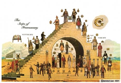 Lordre Des Illuminati Effondrements De Civilisation