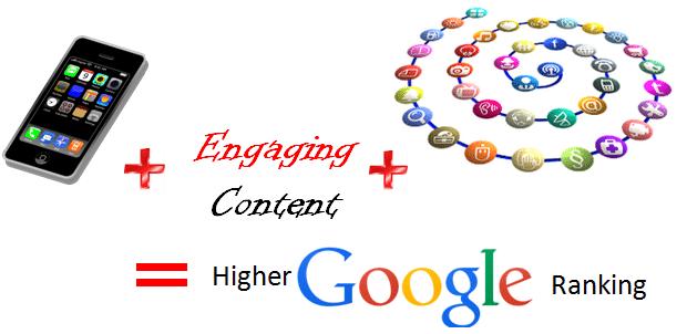 Important ranking factors on Google 2015