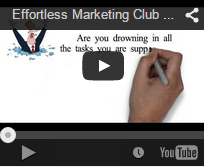 video marketing with VH Marketing in Calgary