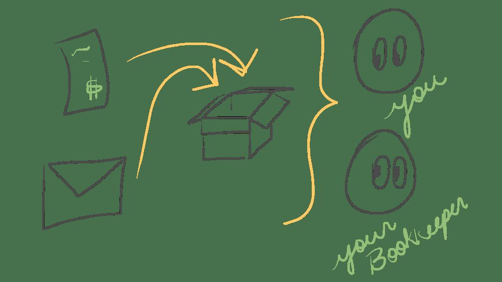 Expense Tracking Diagram