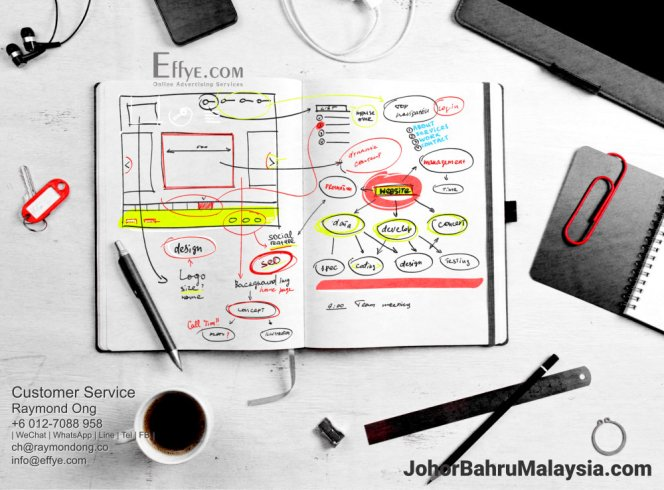 JB Raymond Ong Effye Media Johor Bahru Website Design Online Advertising Web Development Education Webpage Facebook eCommerce Management Photo Shooting Malaysia A04