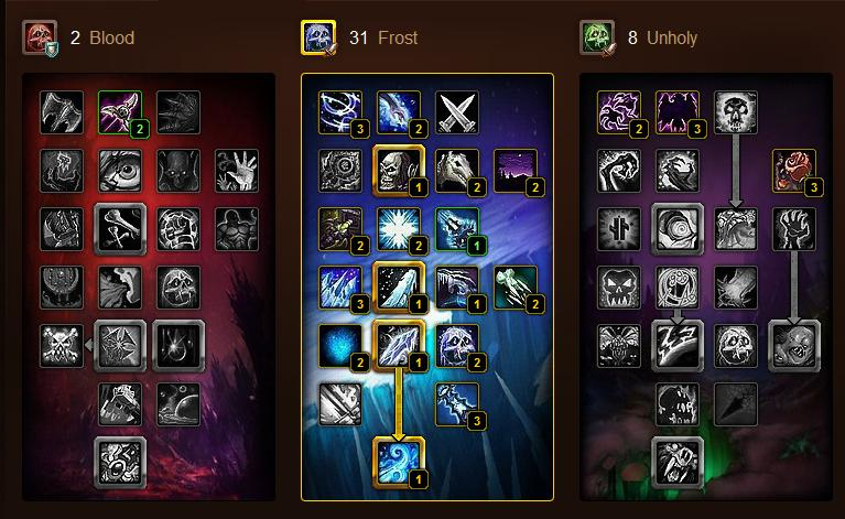 The Blood DK Guide (WIP) (3/5)