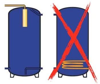 Schichtspeicher oder Speicher mit Wärmetauscher