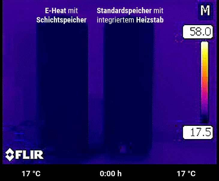 Links ein SpeedPower Schichtspeicher mit E-Heat, rechts ein Speicher mit integriertem Heizstab. Beide Speicher haben das gleiche Volumen.