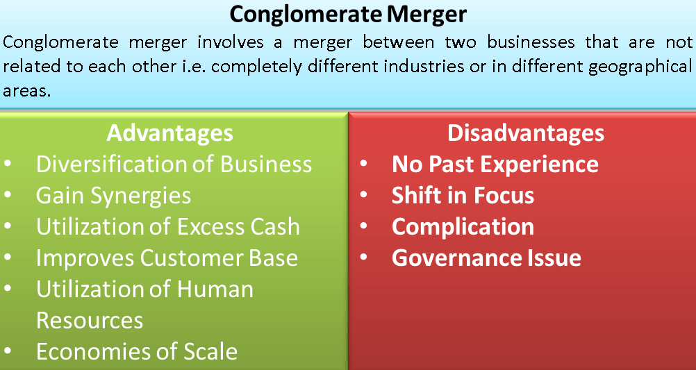 Conglomerate Merger Advantages And Disadvantages Of