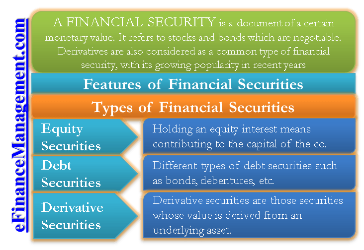 Financial Security Type Definition