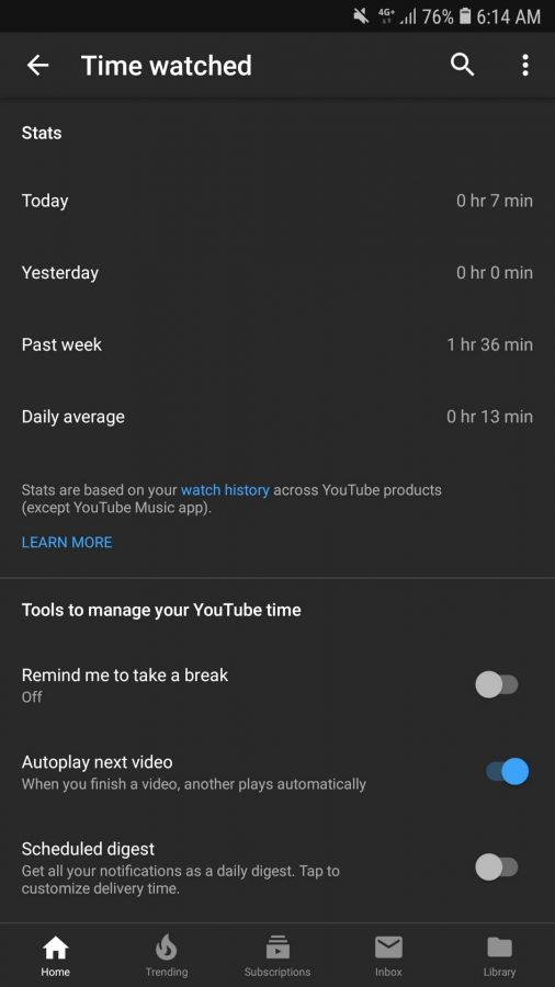 YouTube time watch
