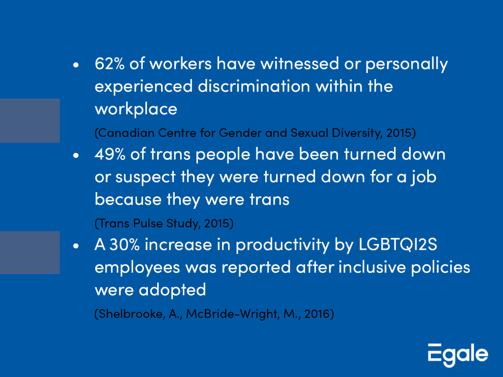 - 62% of workers have witnessed or personally experienced discrimination within the workplace - Canadian centre for Gender and Sexual Diversity, 2015 - 49% of trans people have been turned down or suspect they were turned down for a job because they were trans - Trans Pulse Study, 2015 - A 30% increase in productivity by LGBTQI2S employees was reported after inclusive polices were adopted - Shelbrooke, A., McBride-Wright, M., 2016