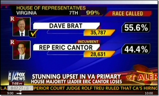 Eric Cantor Tea Party Dave Brat