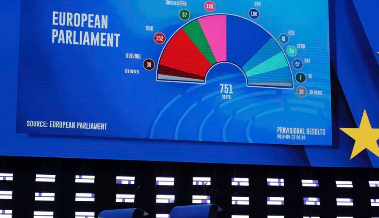 Elections - European elections suggest US shouldn't be complacent in 2020