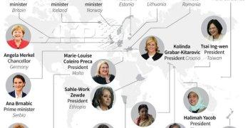 Women Presidents woman