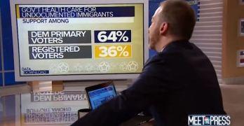 Media Bias - Chuck Todd even with poll proving America is Progressive calls it Center