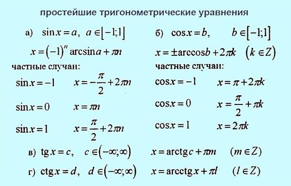 Формулы по математике для подготовки к ЕГЭ шпаргалка