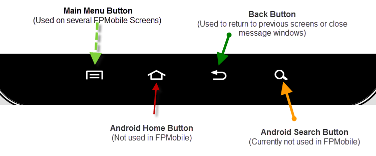 Android 2.1 (Froyo) to Android 2.3.4 (Gingerbread) Controls