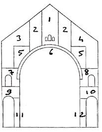"""église """"Sainte : Sancta"""" : coté autel du Sacré Coeur : repères pour la lectures des fresques d'Untersteller de Saint Pierre de Chaillot"""