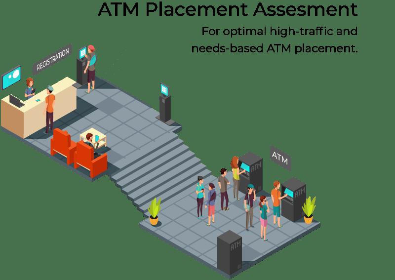 ATM placement assessment and consultation for maximum ATM revenue