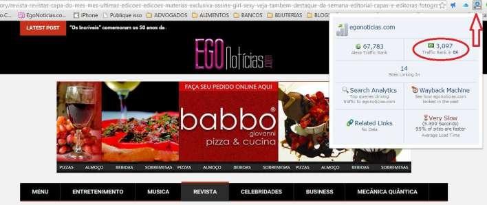 Ranking do Egonoticias.com entre os 3.000 Sites mais acessados do Brasil - Foto Divulgação