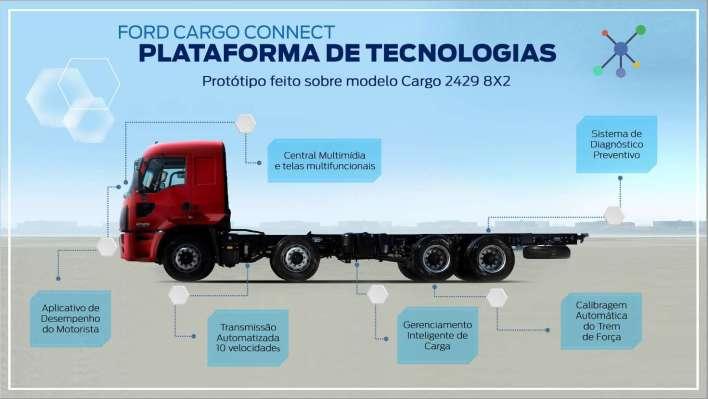 Ford Cargo Connect - Divulgação