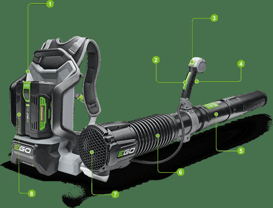 Battery Garden Vacuum