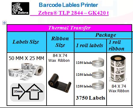 Zebra® TLP 2844 – GK420 t (12)