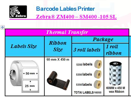 Zebra® ZM400 – SM400 -105 SL (8)
