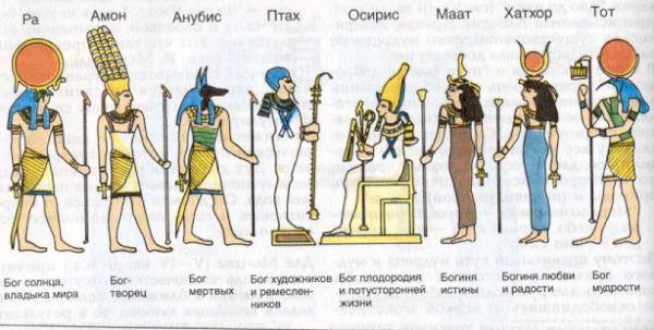 Набожность египтян - Религия - Статьи - История и мифы Египта