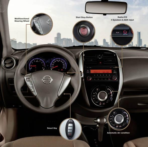 اسعار نيسان صني 2020 ومواصفات كل فئة من السيارة