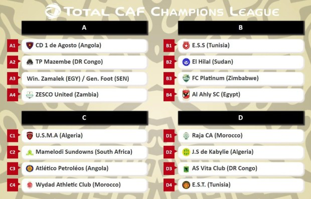 قرعة دور المجموعات من دوري ابطال افريقيا