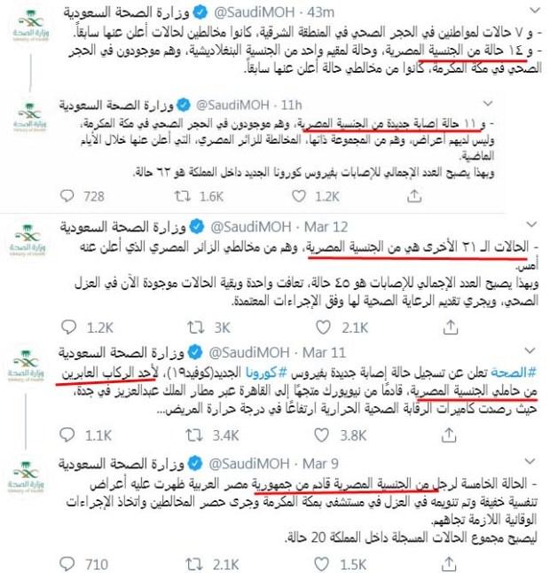 اصابات فيروس كورونا في السعودية
