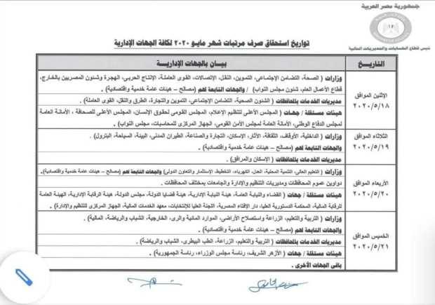 مواعيد صرف مرتبات شهر مايو لكل جهة حكومبة بالدولة 2020