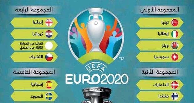 مباريات يورو 2020