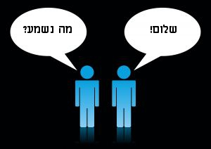 "Common Greetings in Hebrew: How to Say ""Hi"" and ""Goodbye"""