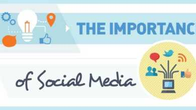Photo of What is social media marketing importance ?
