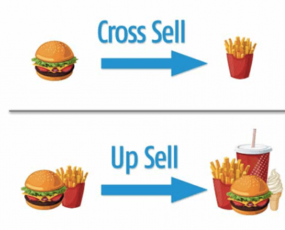 upsellin-ecross-selling.png