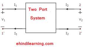 Two Port System