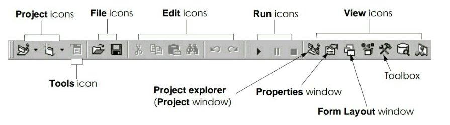 IDE tool bar in hindi