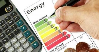 energie- en waterkosten