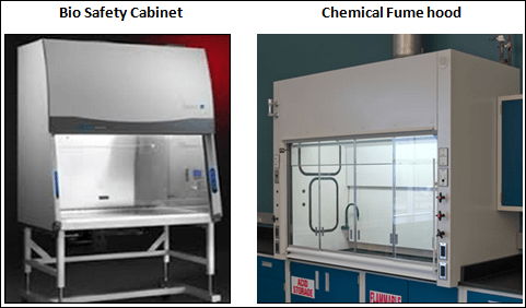 Difference Between Safety Cabinet And Fume Cupboard