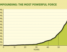 One small businessman rode this Warren Buffett-inspired strategy to billions