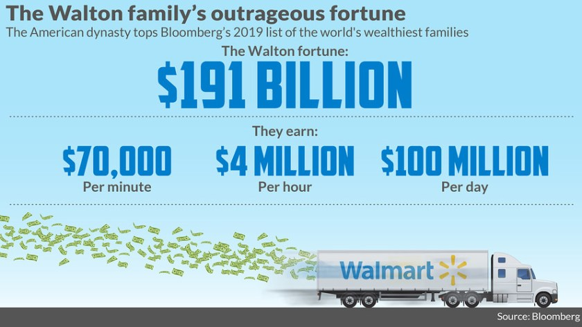 Walton Wealth