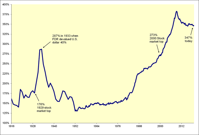 MW HP978 debt r 20190822121201 NS - The global economy may be facing its 'Minsky moment' of excessive debt — and that is great for gold prices