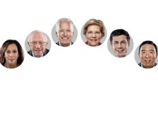 Democratic debate on Tuesday features a surging Elizabeth Warren and a recuperating Bernie Sanders