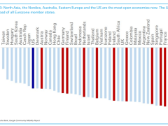 Beware of 'foreign tourists' pushing up the S&P 500, then bailing when things get bumpy, says Citi