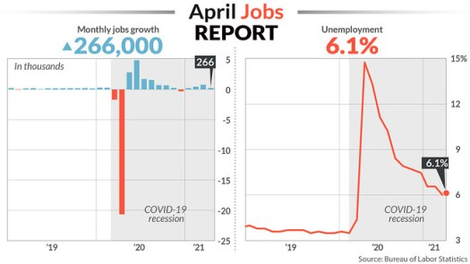 The jobs report reveals two very different Americas 3