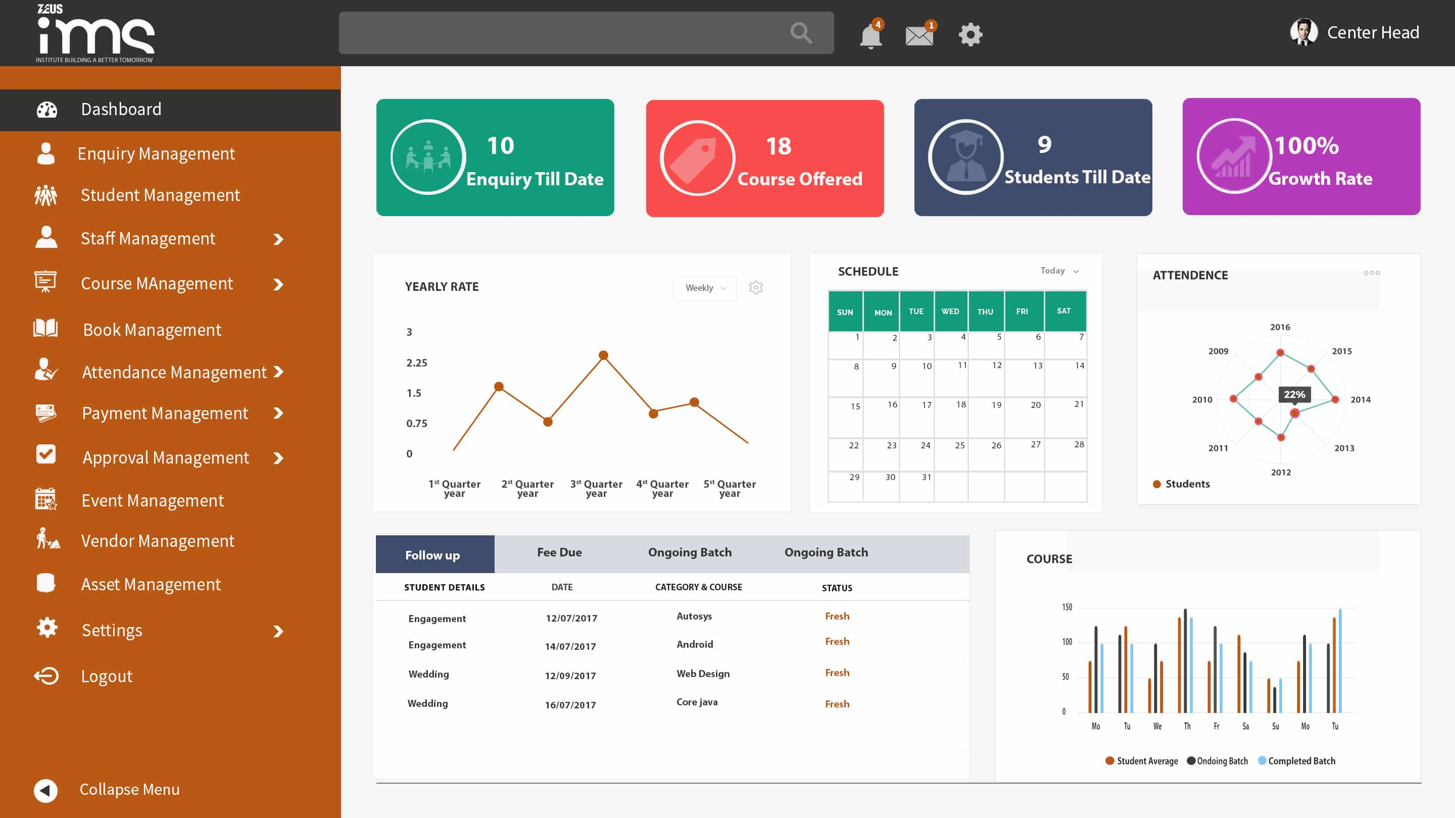 Zeus IMS – Dashboard