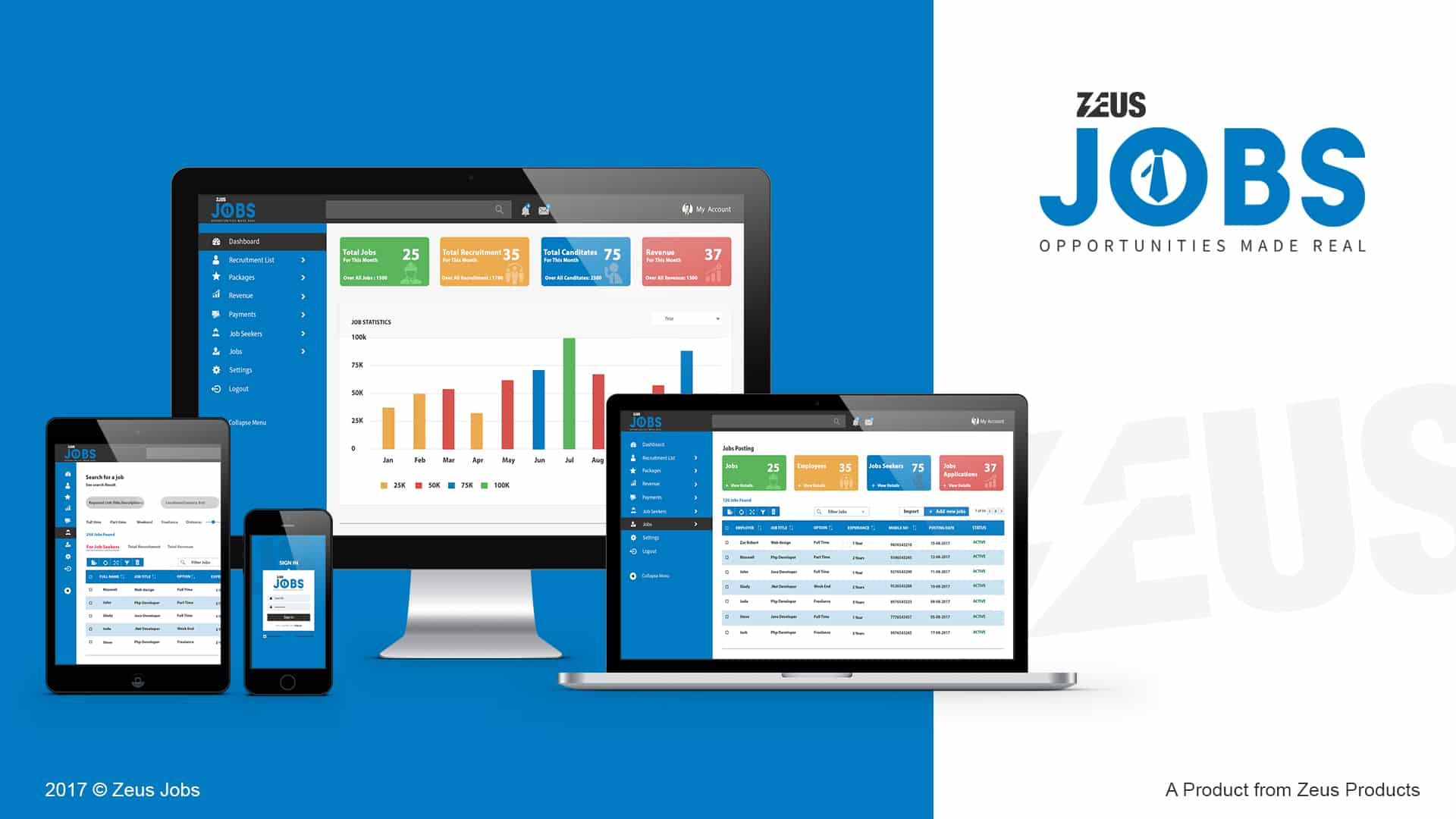 Zeus CRM Job Portal Applications