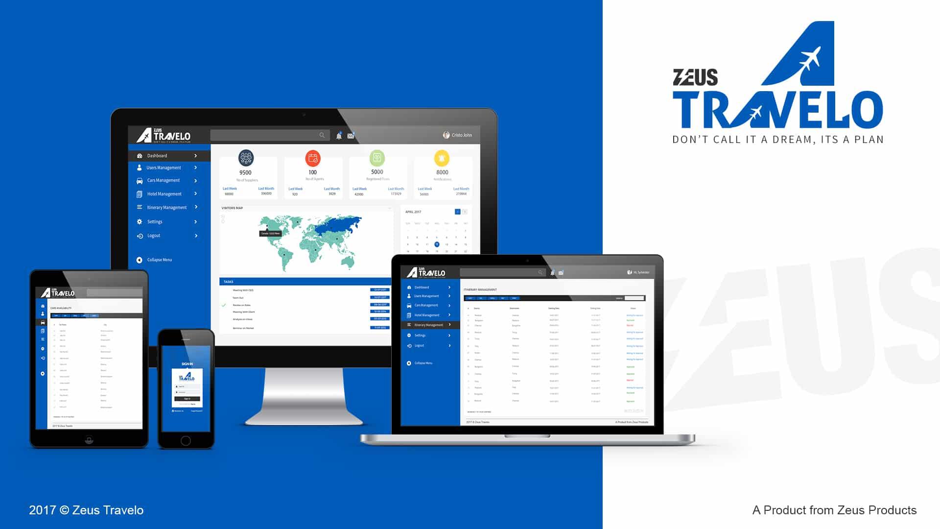 Zeus Tourist Software Products