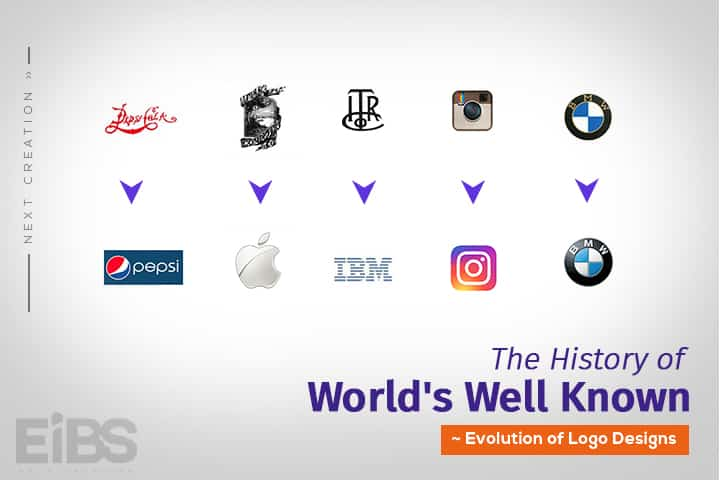 Evolution of Logo