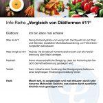 Vergleich von Diätformen 11IBDMS 150x150 - Info-Reihe: Vergleich von Diätformen